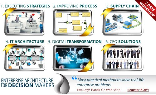 Enterprise Architecture for Managers & Decision Makers, India